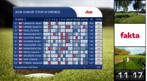 Golf_TV 1920_1080_turneringsresultater m reklame